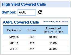 Google gadget for high yield covered calls